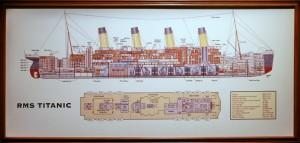 Sección del RMS Titanic